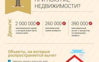 Налоговый вычет по дду (договору долевого участия) 2020 — при покупке квартиры, в ипотеку, можно ли получить, имущественный, по договору, новостройка