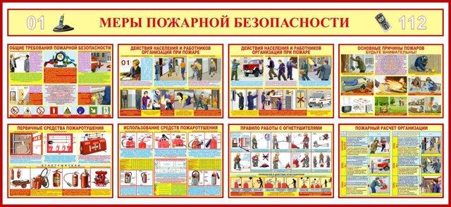 Пожарная безопасность в многоквартирном доме 2020 - требования, в жилом, правила, нормы
