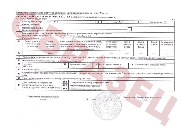 Документы для приватизации дачного участка 2020 - какие нужны, пакет
