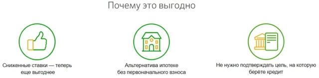 Ипотека на жилье в Сбербанке 2020 - вторичное, кому дают, условия, страхование, правила оформления, взять, приобретение, под залог имеющегося, на строящееся, процентная ставка
