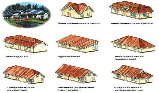 Ремонт кровли многоквартирного дома 2020 - капитальный, текущий, технический регламент, крыши