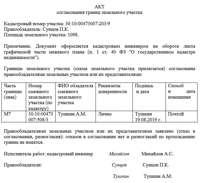 Акт согласования границ земельного участка 2020 - образец, местоположения, с администрацией