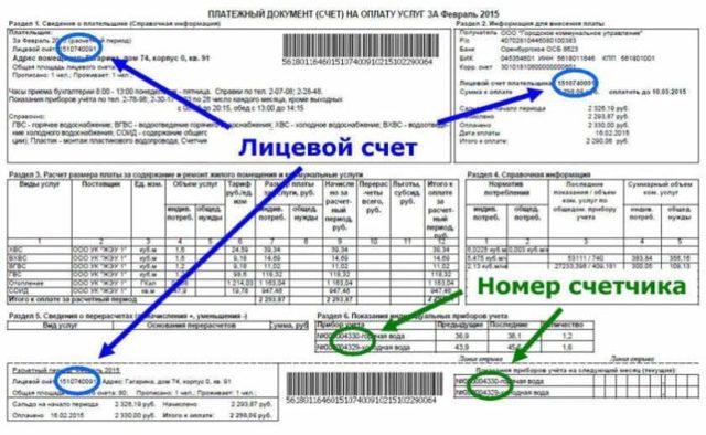 Оплата ЖКХ по лицевому счету 2020 - через интернет, как оплатить