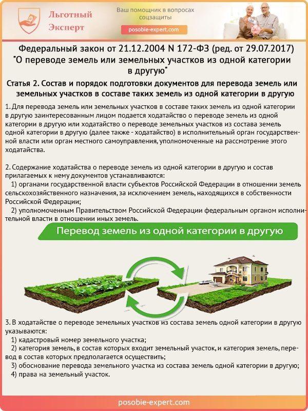 Материнский капитал на землю под ИЖС 2020 - на покупку участка