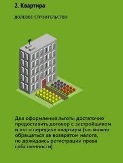 Налоговый вычет при долевом строительстве квартиры 2020 - возврат, при покупке, имущественный