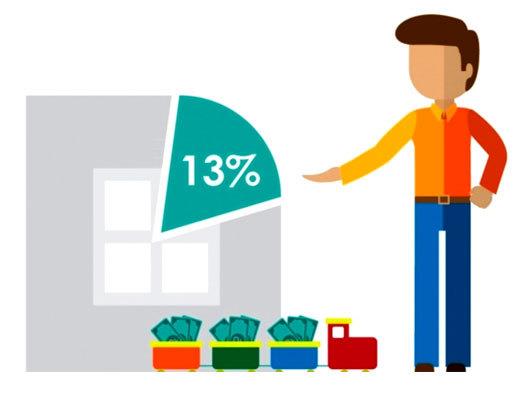 Налоговый вычет, если не работаешь (безработному, неработающему) 2020 - как получить, можно ли, при покупке квартиры, пенсионеру