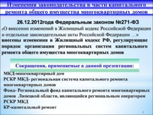 жилищный кодекс фонд капитального ремонта