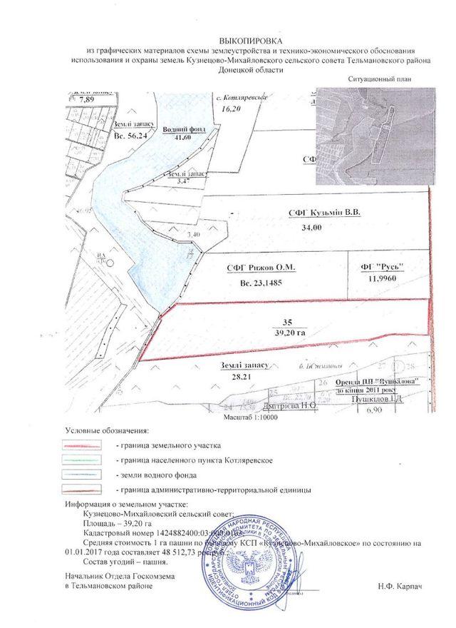 Выкопировка земельного участка 2020 - что это такое, заявление, где получить