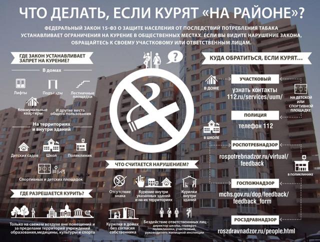 Правила проживания в многоквартирном доме 2020 - шум соседей, Жилищный кодекс, нарушение